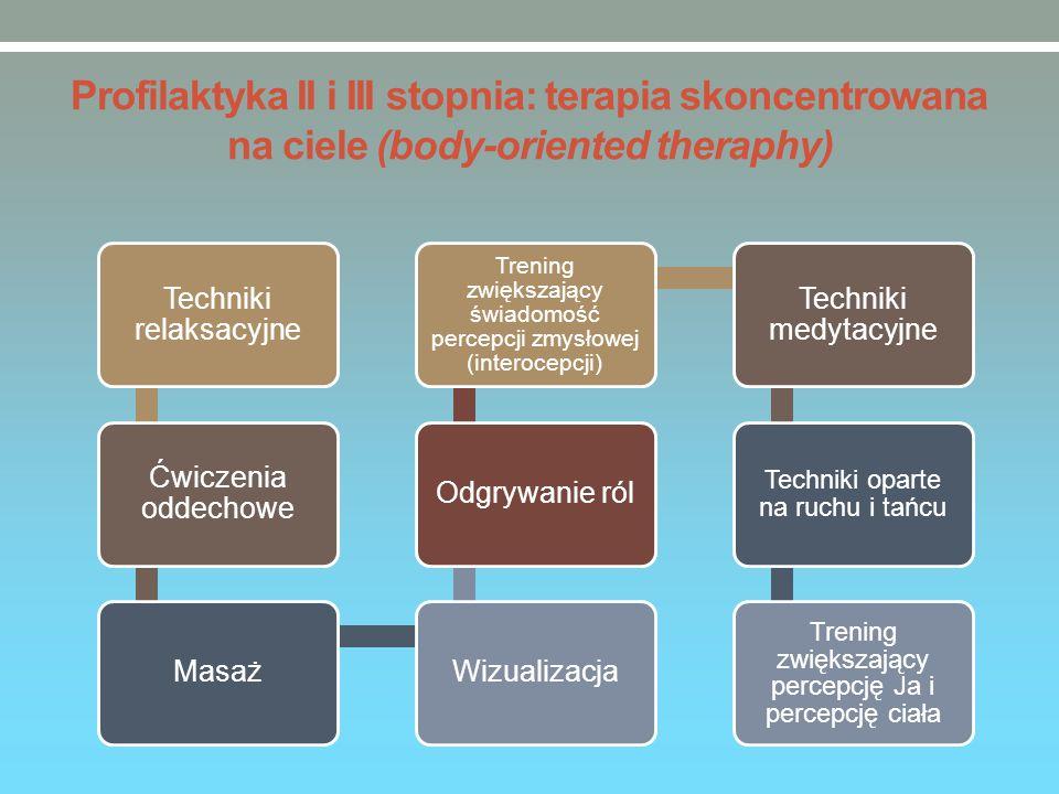 Profilaktyka II i III stopnia: terapia skoncentrowana na ciele (body-oriented theraphy)