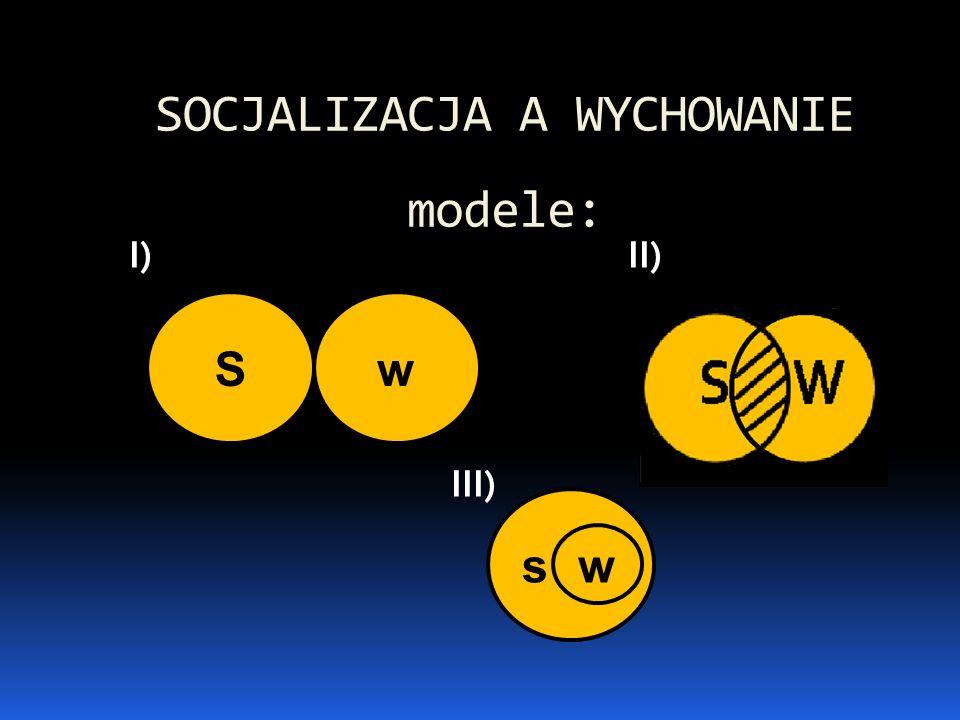 SOCJALIZACJA A WYCHOWANIE modele: