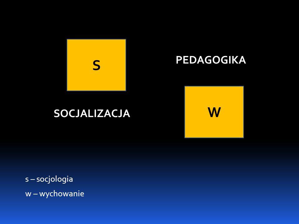 PEDAGOGIKA SOCJALIZACJA s – socjologia w – wychowanie S W