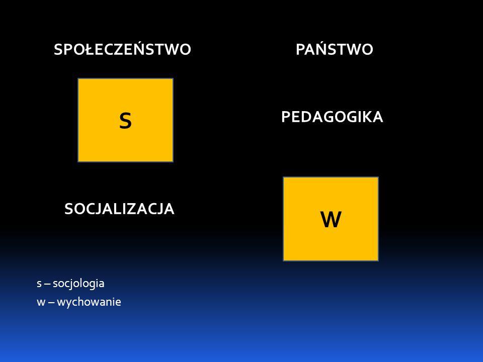 S W SPOŁECZEŃSTWO PAŃSTWO SOCJALIZACJA PEDAGOGIKA s – socjologia