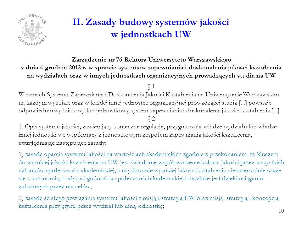 II. Zasady budowy systemów jakości w jednostkach UW