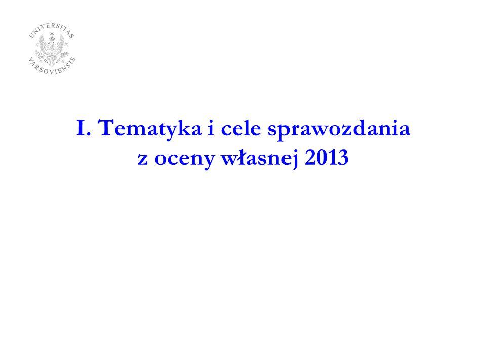I. Tematyka i cele sprawozdania
