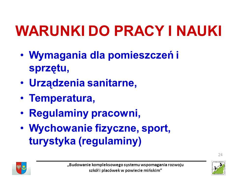 WARUNKI DO PRACY I NAUKI