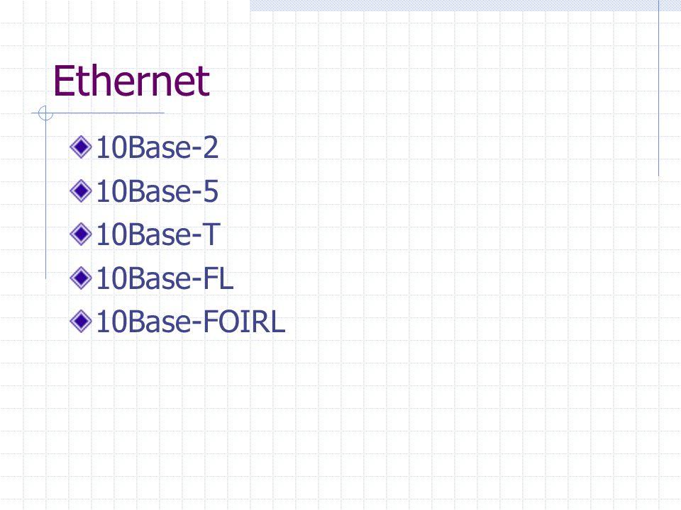 Ethernet 10Base-2 10Base-5 10Base-T 10Base-FL 10Base-FOIRL
