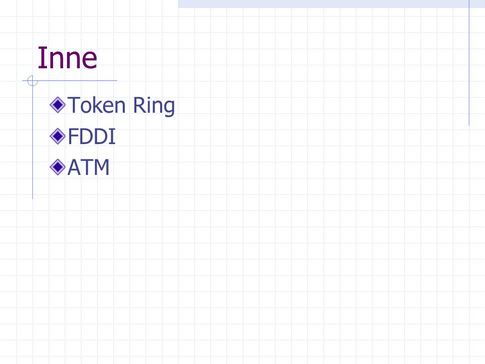 Inne Token Ring FDDI ATM