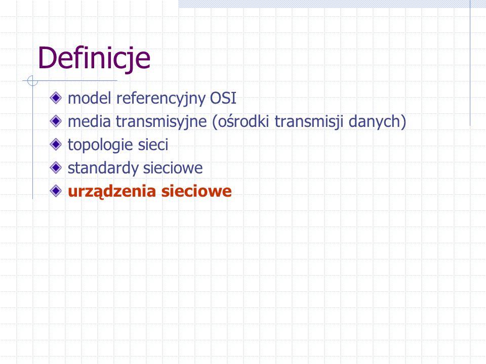Definicje model referencyjny OSI