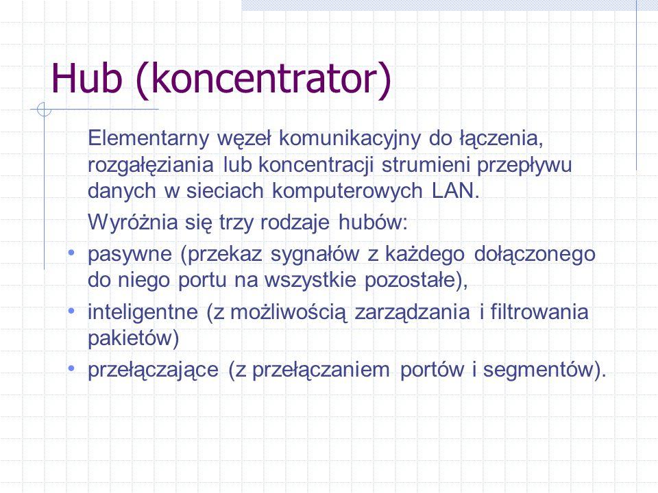 Hub (koncentrator)