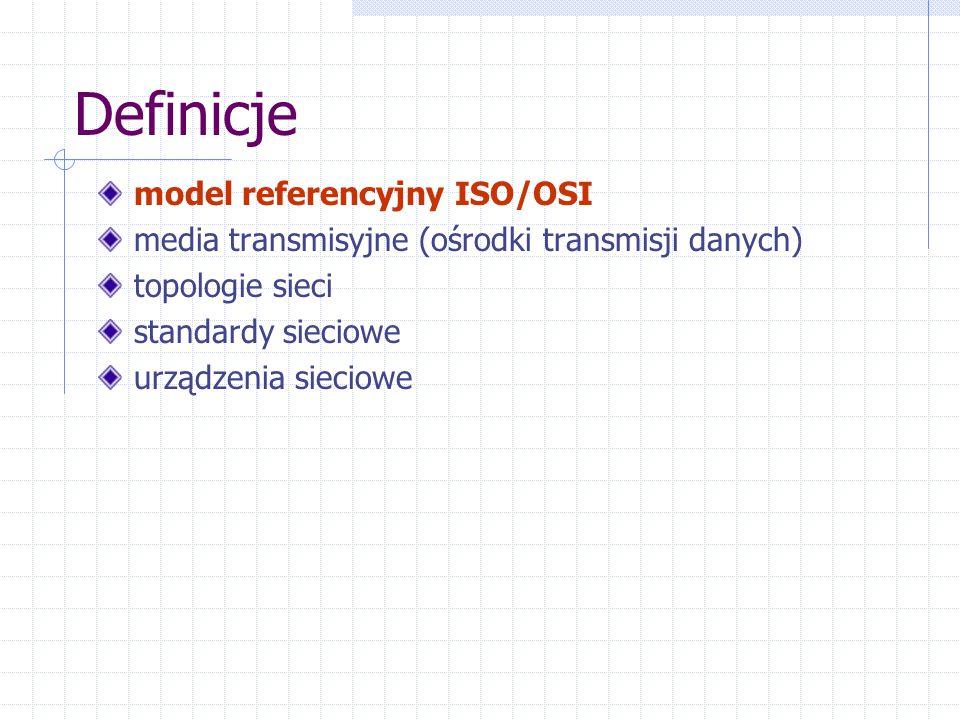 Definicje model referencyjny ISO/OSI