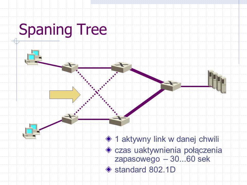 Spaning Tree 1 aktywny link w danej chwili