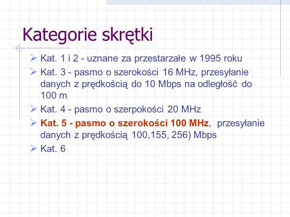 Kategorie skrętki Kat. 1 i 2 - uznane za przestarzałe w 1995 roku