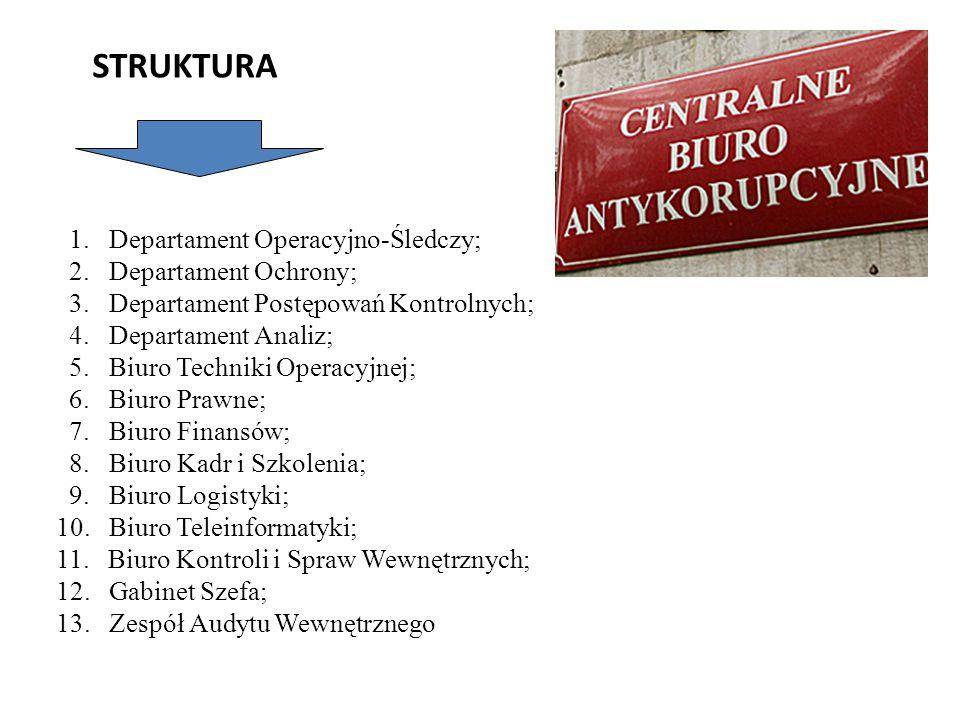 STRUKTURA 1. Departament Operacyjno-Śledczy; 2. Departament Ochrony;