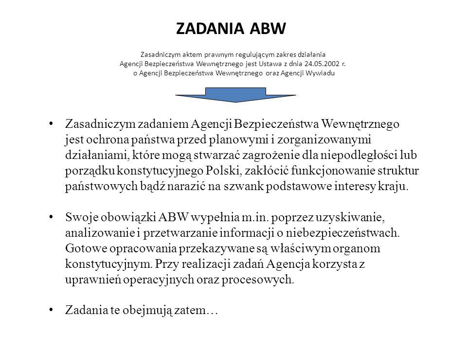 ZADANIA ABW