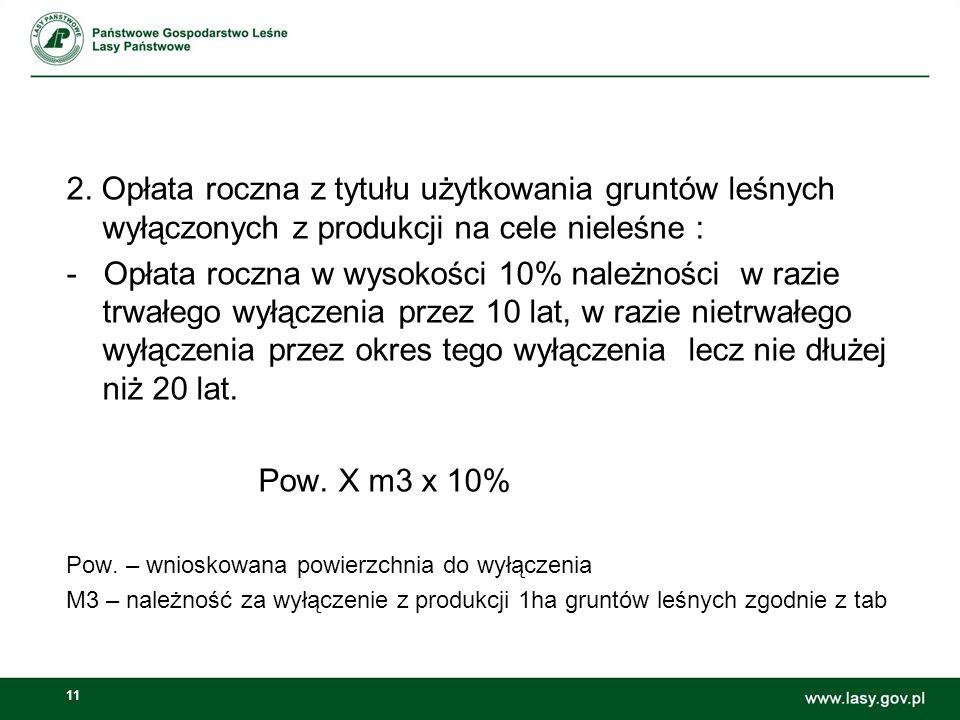 2. Opłata roczna z tytułu użytkowania gruntów leśnych wyłączonych z produkcji na cele nieleśne :