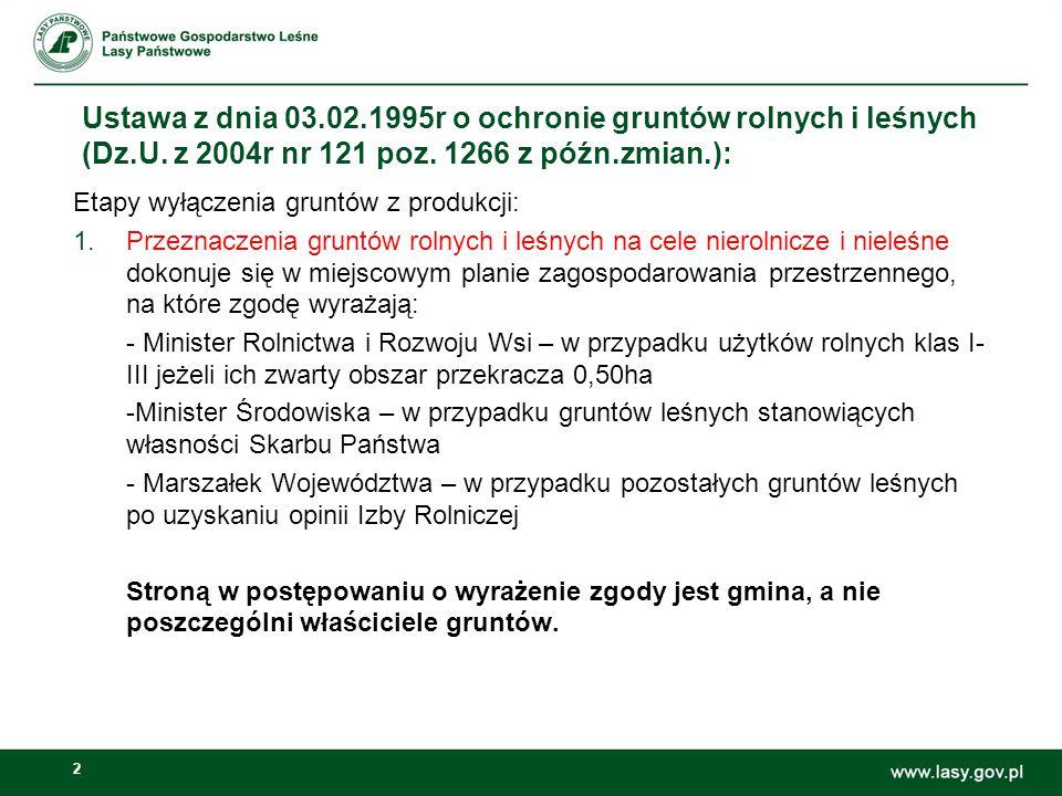 Ustawa z dnia 03.02.1995r o ochronie gruntów rolnych i leśnych (Dz.U. z 2004r nr 121 poz. 1266 z późn.zmian.):