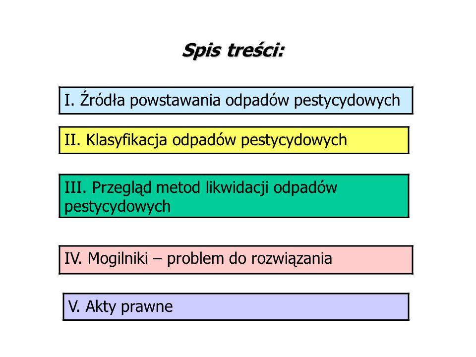 Spis treści: I. Źródła powstawania odpadów pestycydowych