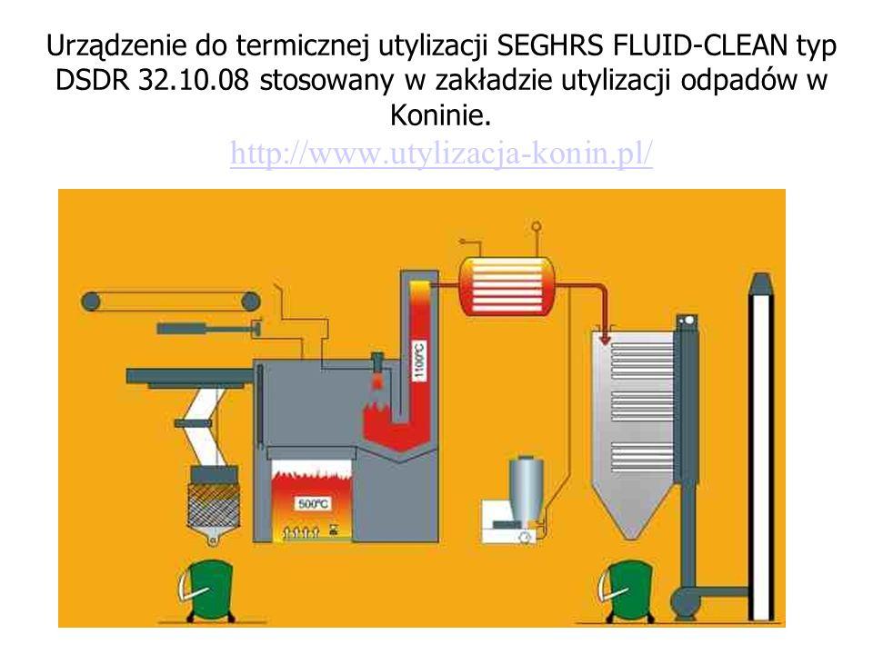 Urządzenie do termicznej utylizacji SEGHRS FLUID-CLEAN typ DSDR 32. 10