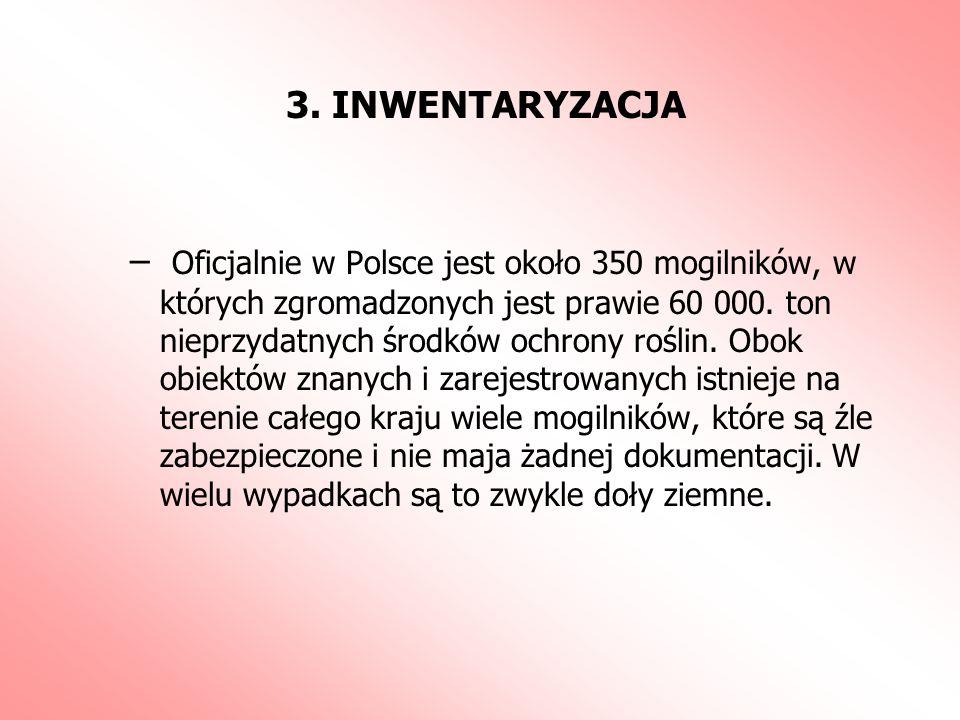 3. INWENTARYZACJA