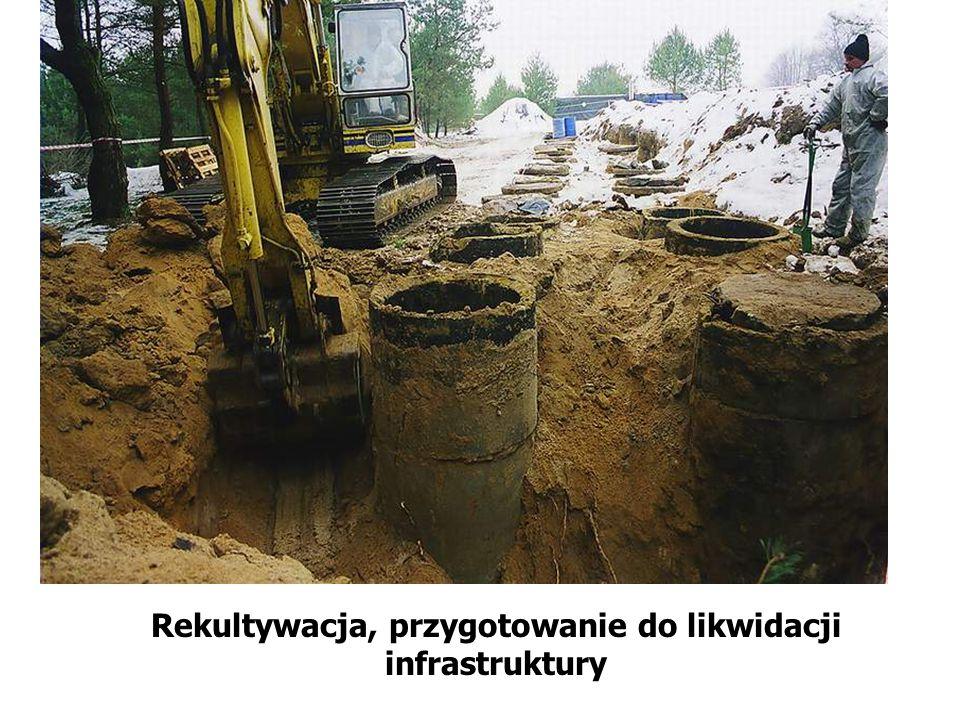 Rekultywacja, przygotowanie do likwidacji infrastruktury