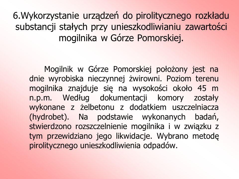 6.Wykorzystanie urządzeń do pirolitycznego rozkładu substancji stałych przy unieszkodliwianiu zawartości mogilnika w Górze Pomorskiej.