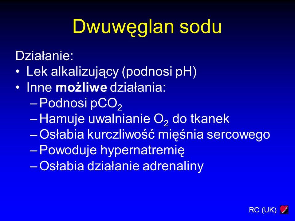 Dwuwęglan sodu Działanie: Lek alkalizujący (podnosi pH)