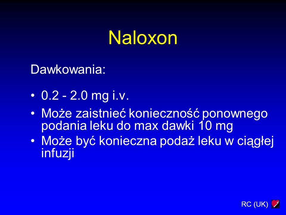 Naloxon Dawkowania: 0.2 - 2.0 mg i.v.