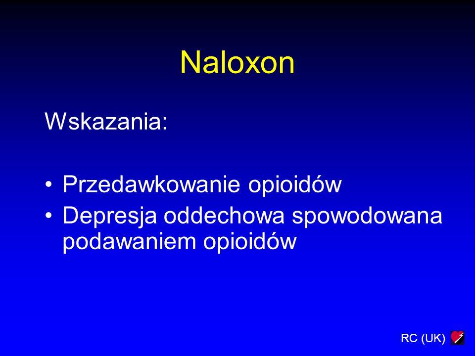 Naloxon Wskazania: Przedawkowanie opioidów