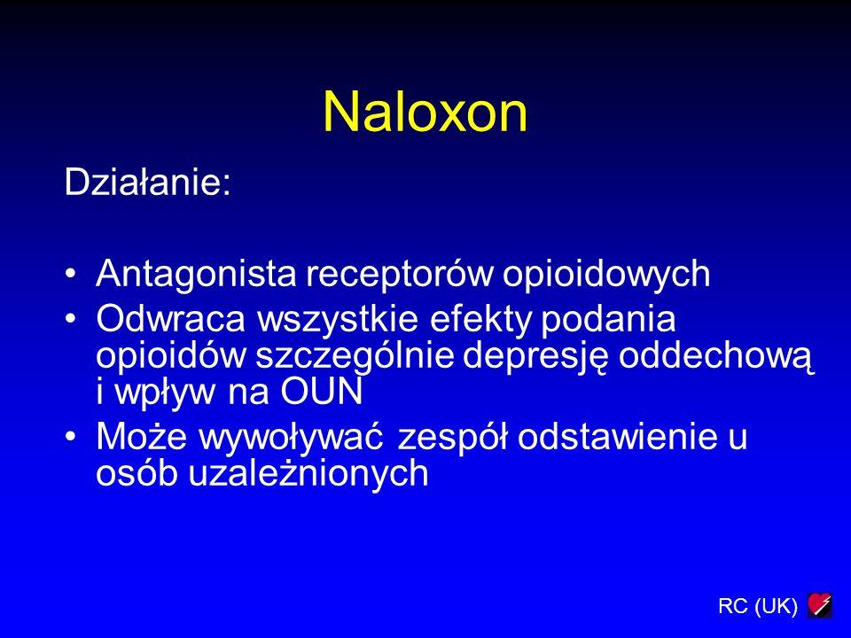 Naloxon Działanie: Antagonista receptorów opioidowych