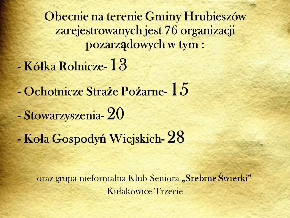 - Ochotnicze Straże Pożarne- 15 - Stowarzyszenia- 20