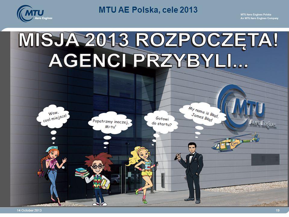 MTU AE Polska, cele 2013