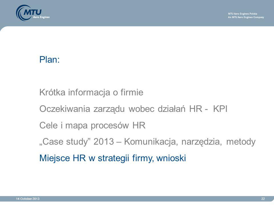 Plan: Krótka informacja o firmie. Oczekiwania zarządu wobec działań HR - KPI. Cele i mapa procesów HR.