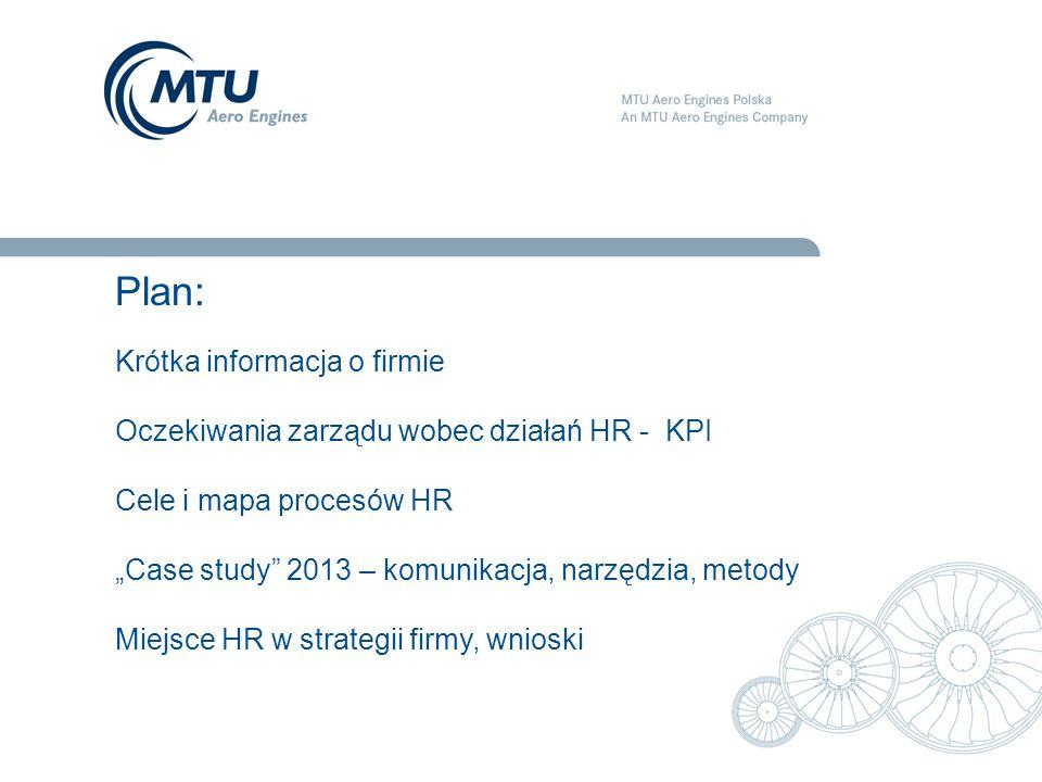 Plan: Krótka informacja o firmie
