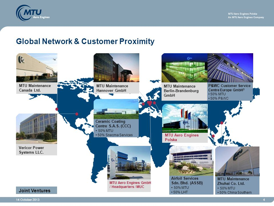 Global Network & Customer Proximity