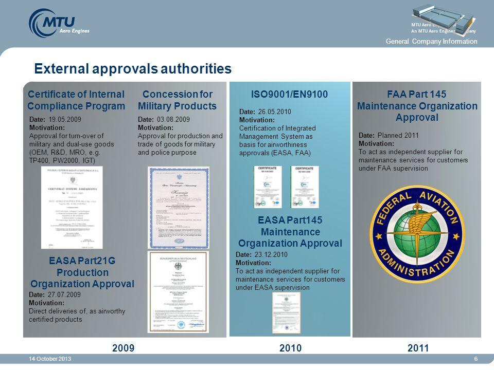 External approvals authorities