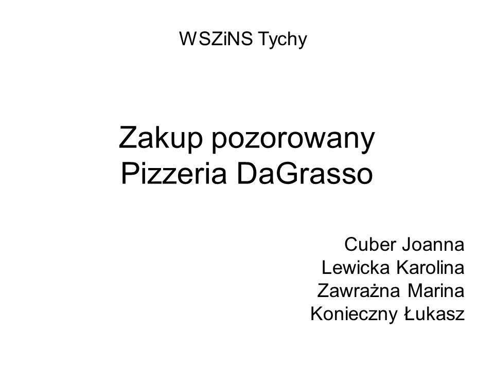 Zakup pozorowany Pizzeria DaGrasso