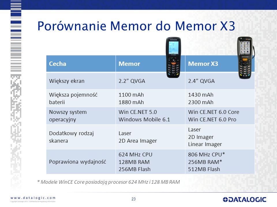 Porównanie Memor do Memor X3