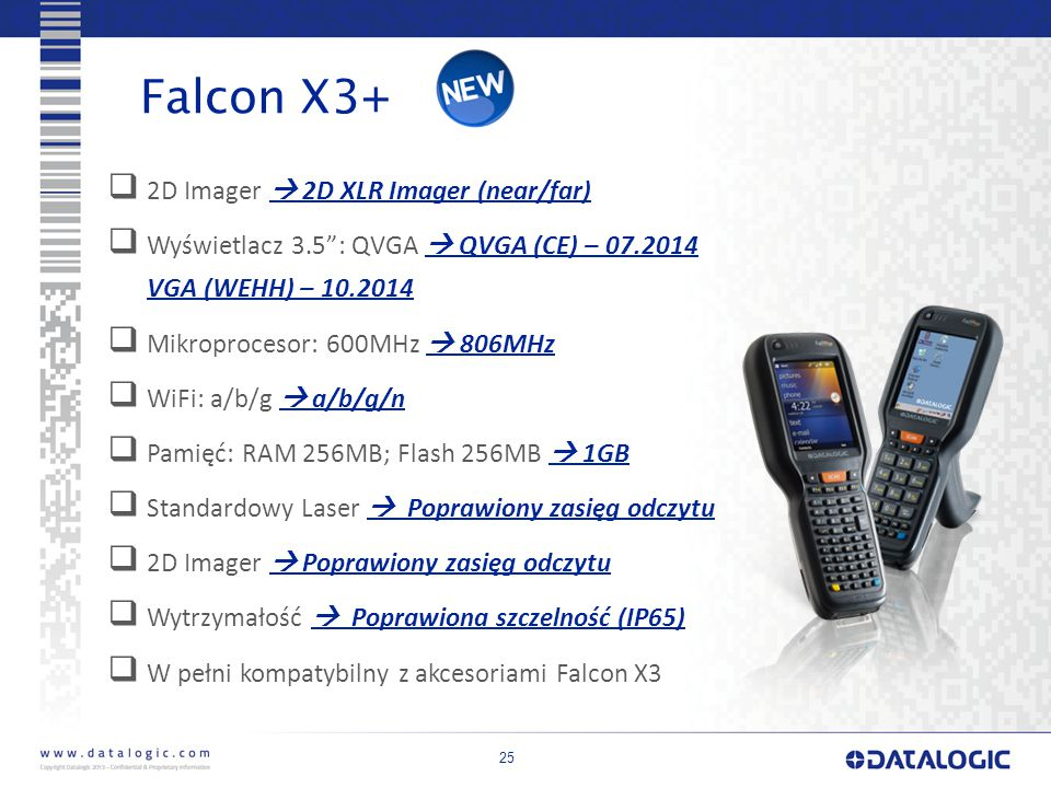 Falcon X3+ 2D Imager  2D XLR Imager (near/far)