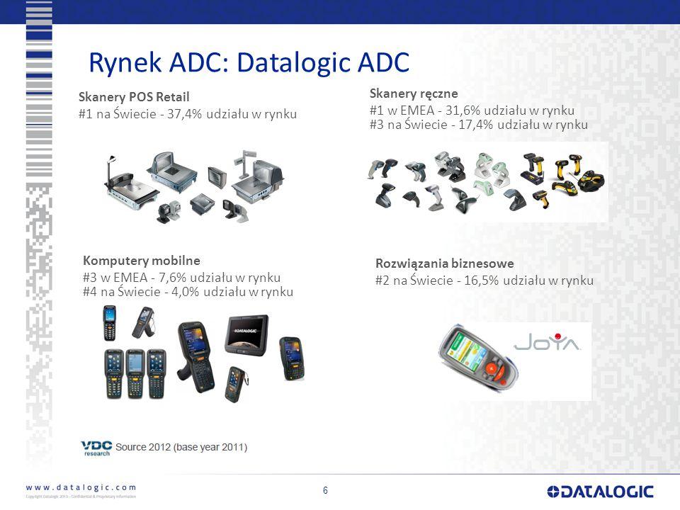 Rynek ADC: Datalogic ADC