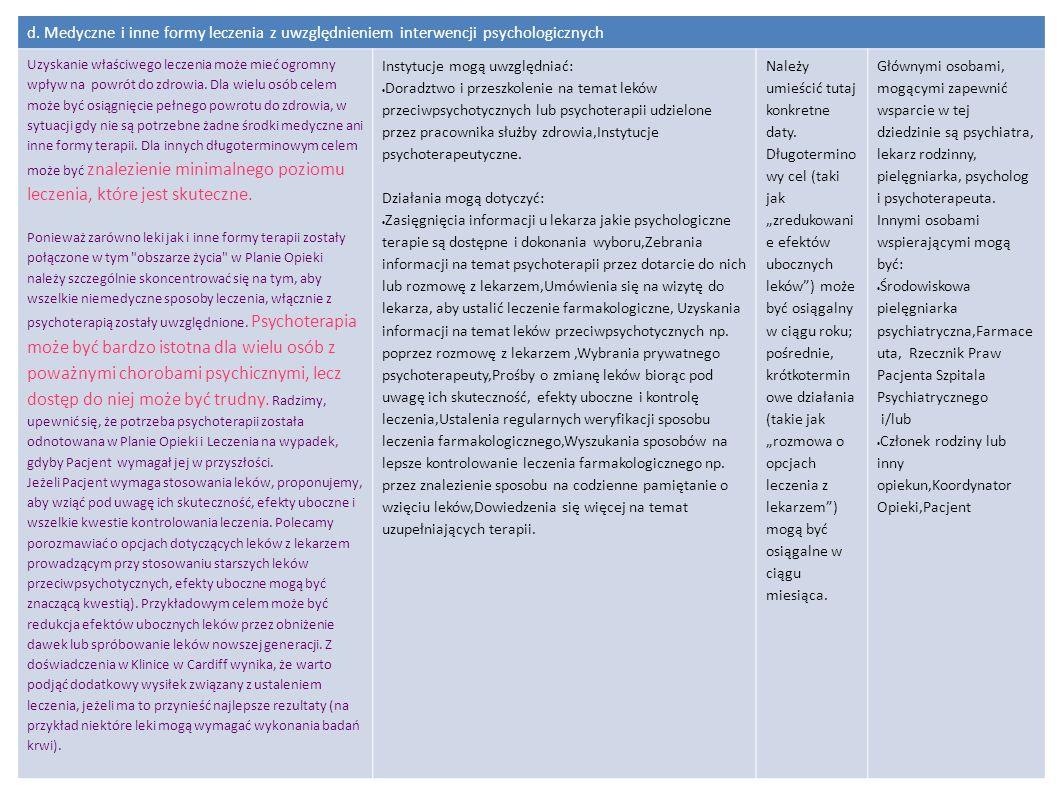 d. Medyczne i inne formy leczenia z uwzględnieniem interwencji psychologicznych