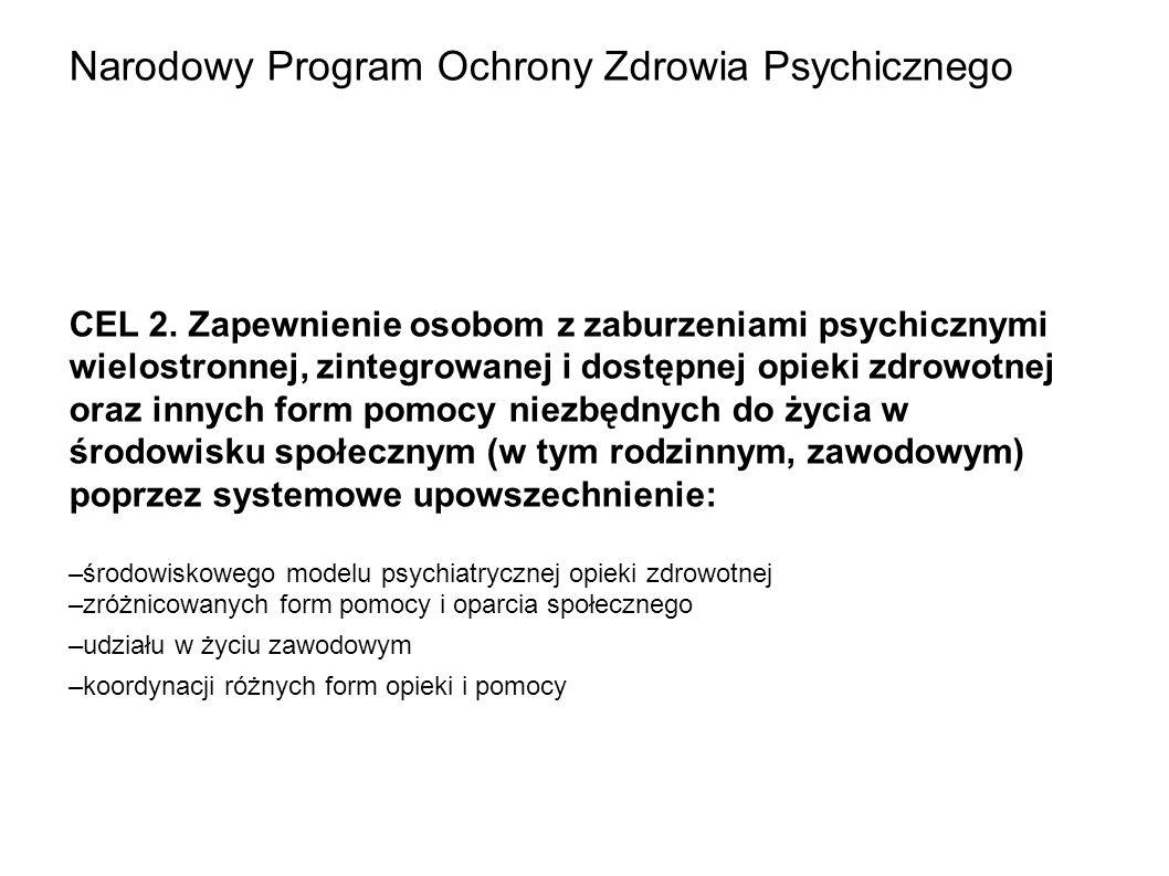 Narodowy Program Ochrony Zdrowia Psychicznego