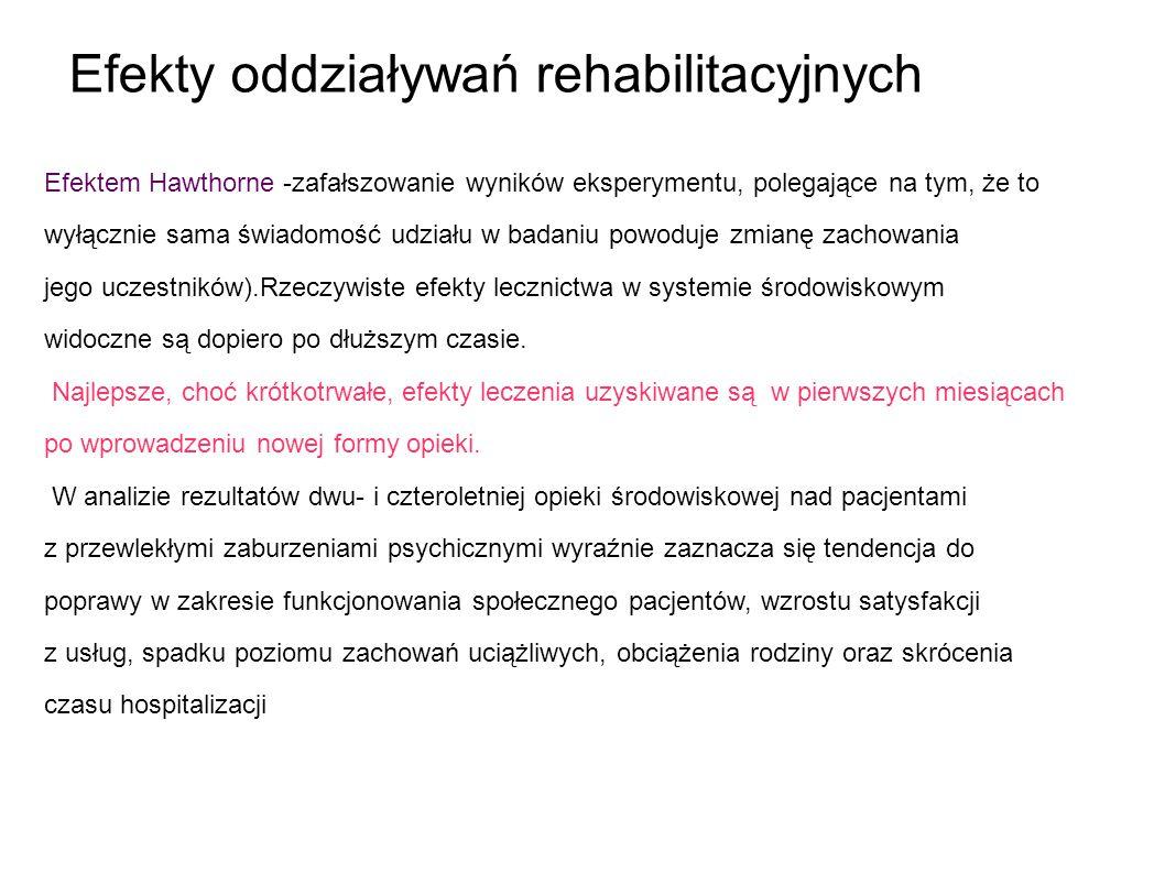 Efekty oddziaływań rehabilitacyjnych