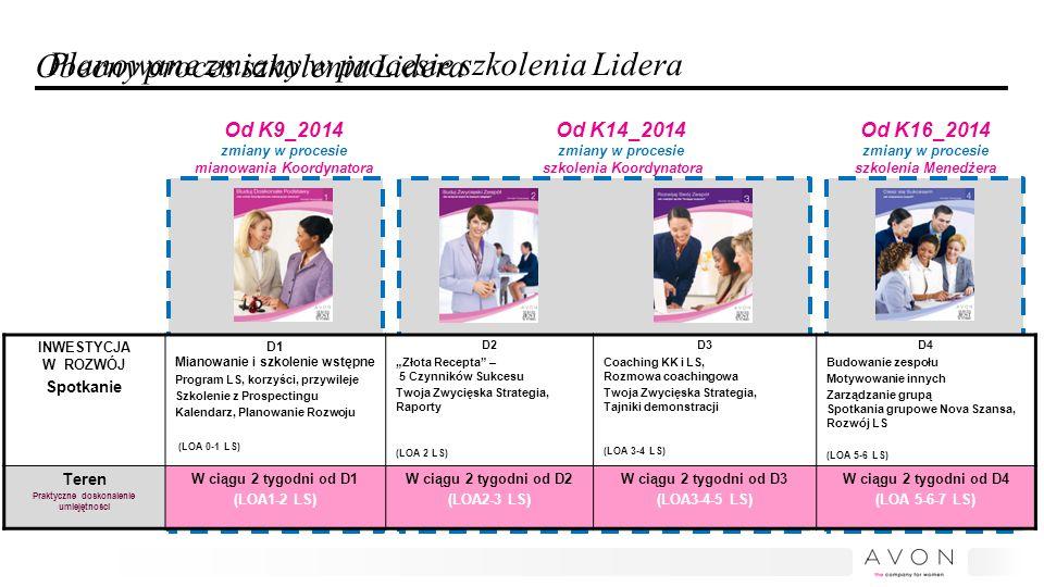Planowane zmiany w procesie szkolenia Lidera
