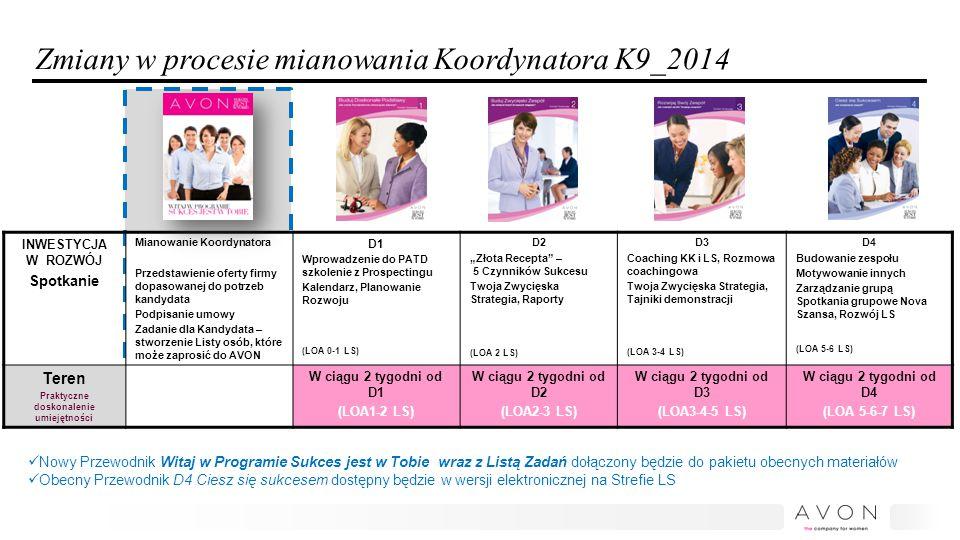 Zmiany w procesie mianowania Koordynatora K9_2014