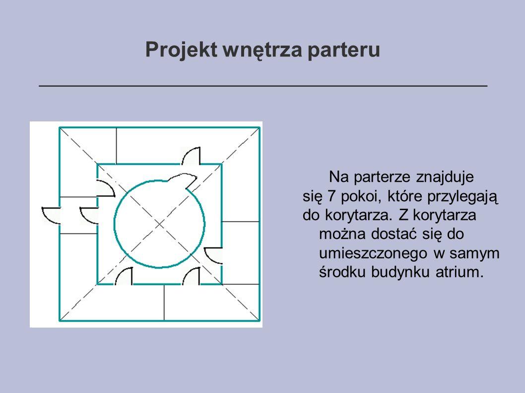 Projekt wnętrza parteru ______________________________________