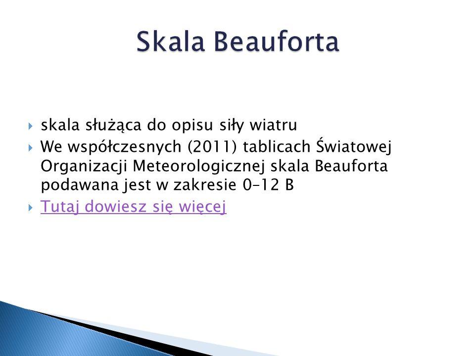 Skala Beauforta skala służąca do opisu siły wiatru