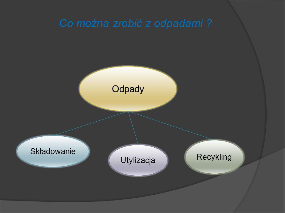 Co można zrobić z odpadami