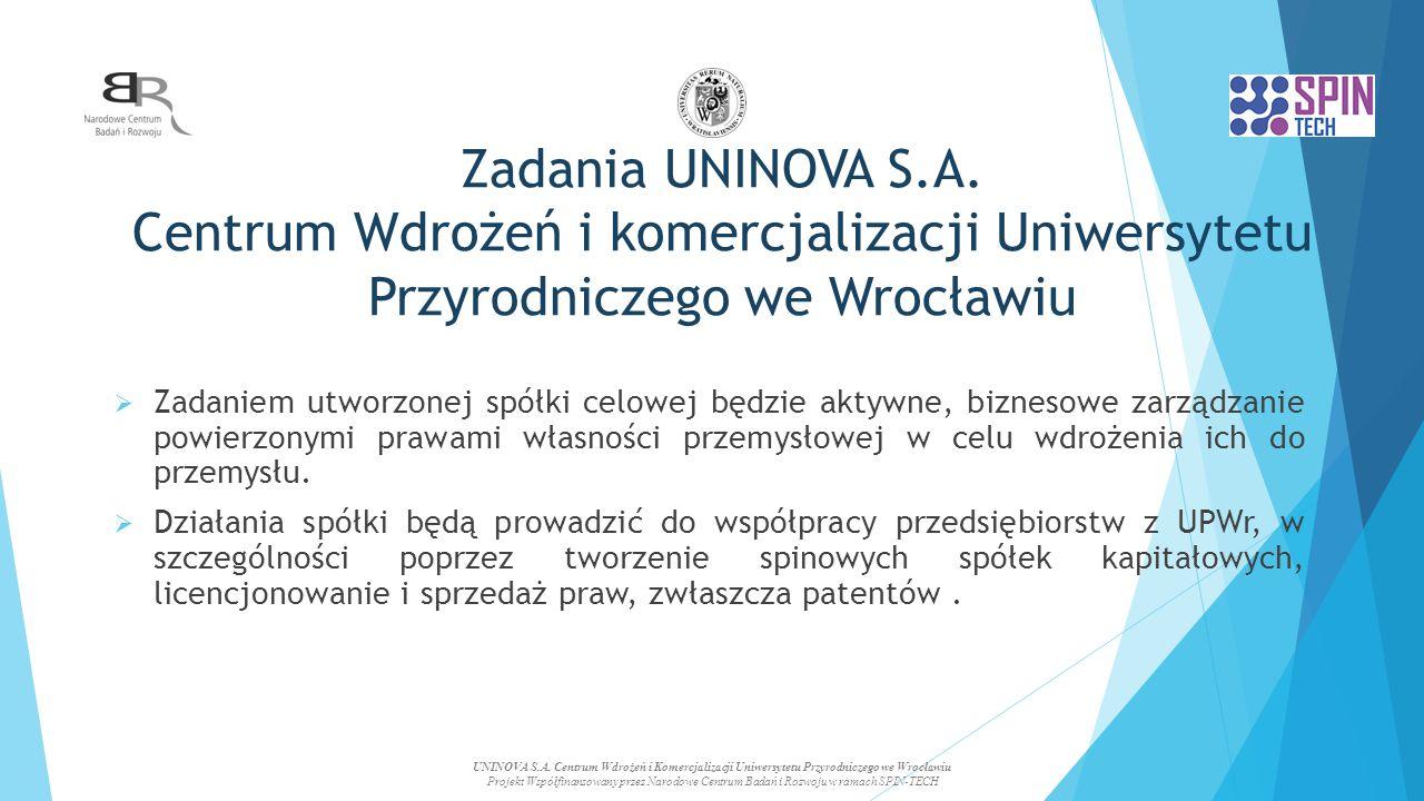 Zadania UNINOVA S.A. Centrum Wdrożeń i komercjalizacji Uniwersytetu Przyrodniczego we Wrocławiu