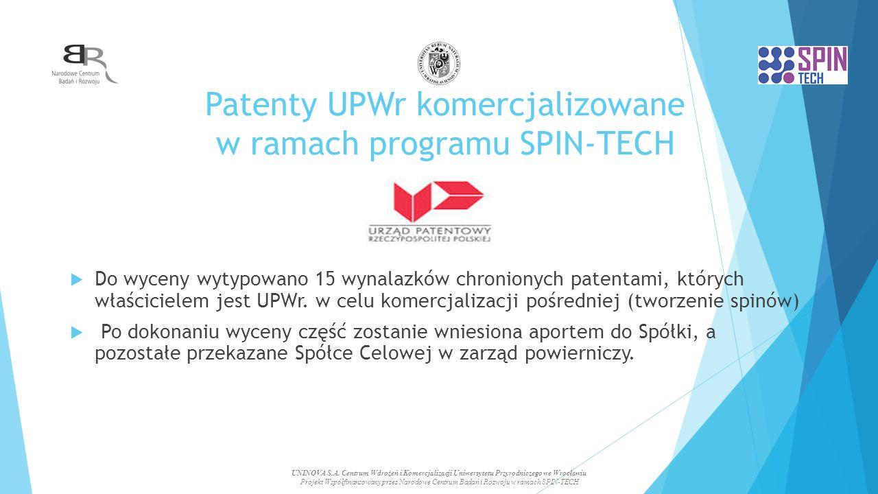 Patenty UPWr komercjalizowane w ramach programu SPIN-TECH