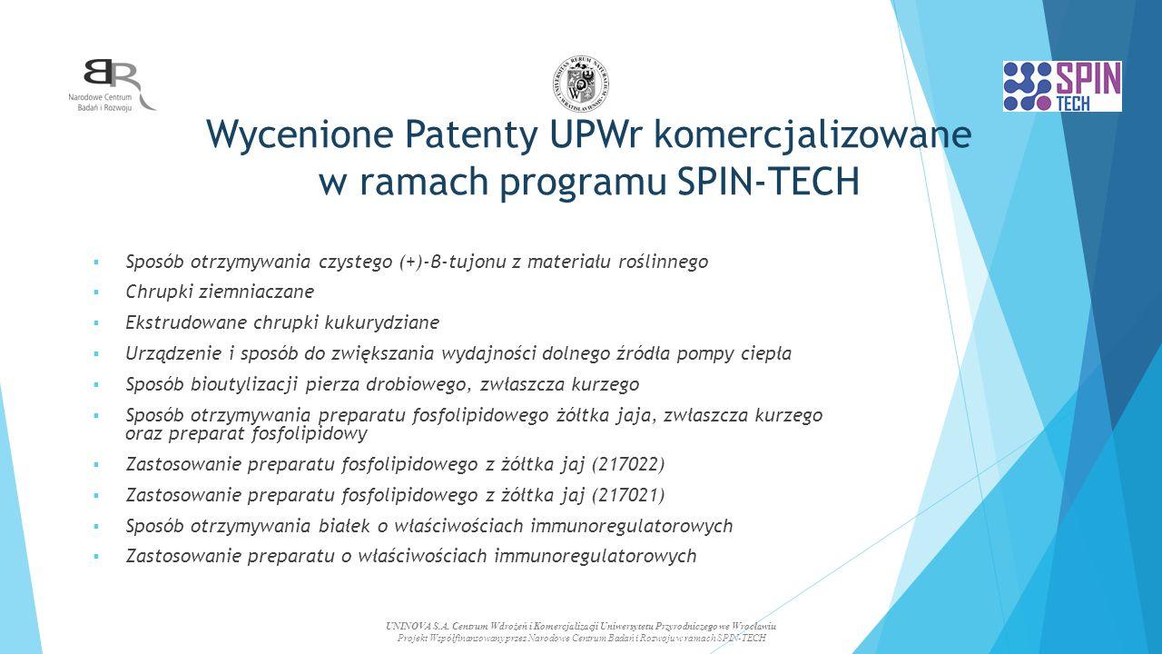 Wycenione Patenty UPWr komercjalizowane w ramach programu SPIN-TECH