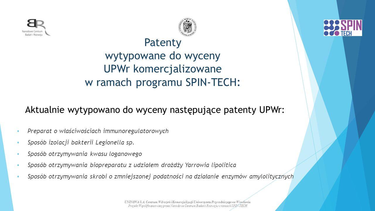 Patenty wytypowane do wyceny UPWr komercjalizowane w ramach programu SPIN-TECH: