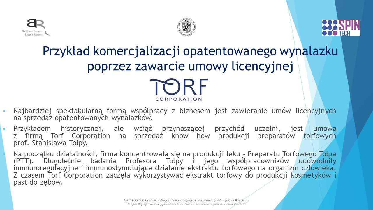 Przykład komercjalizacji opatentowanego wynalazku poprzez zawarcie umowy licencyjnej
